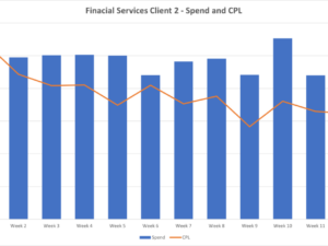 Financial Services 1 Case Study Image